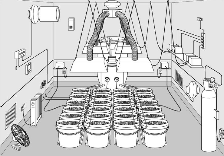 Quad 600 Watt Grow Room Kit Room Not Included
